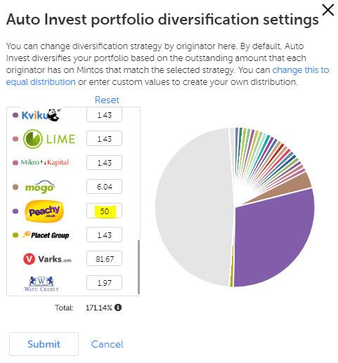 Mintos diversification settings
