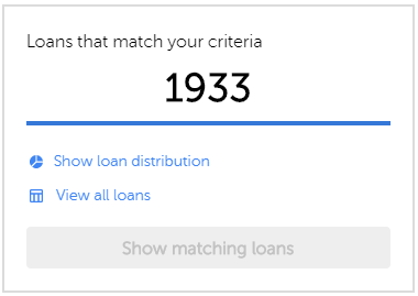 Loan count